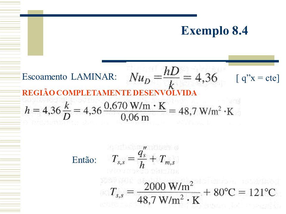 Exemplo 8.4 Escoamento LAMINAR: [ q x = cte] Então: